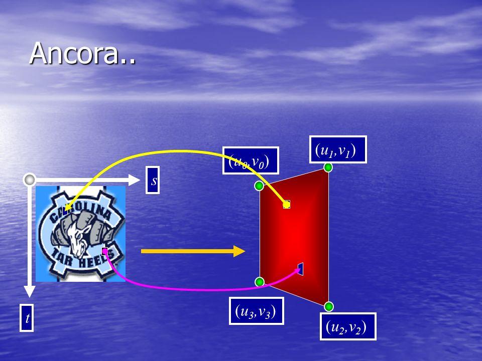 Ancora.. (u1,v1) (u0,v0) s (u3,v3) t (u2,v2)