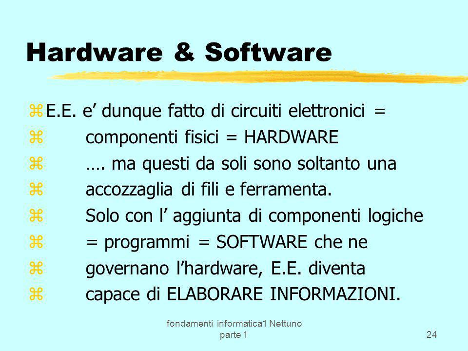 fondamenti informatica1 Nettuno parte 1