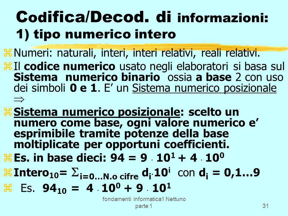Codifica/Decod. di informazioni: 1) tipo numerico intero
