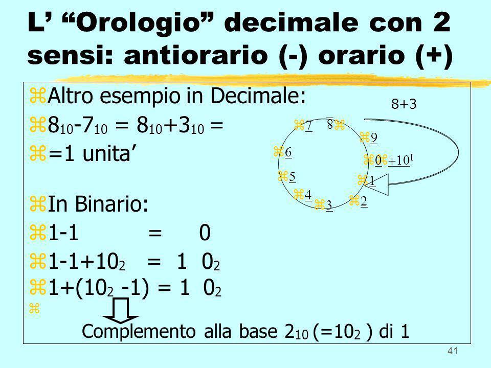 L' Orologio decimale con 2 sensi: antiorario (-) orario (+)