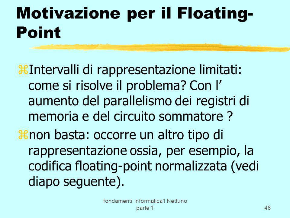 Motivazione per il Floating-Point