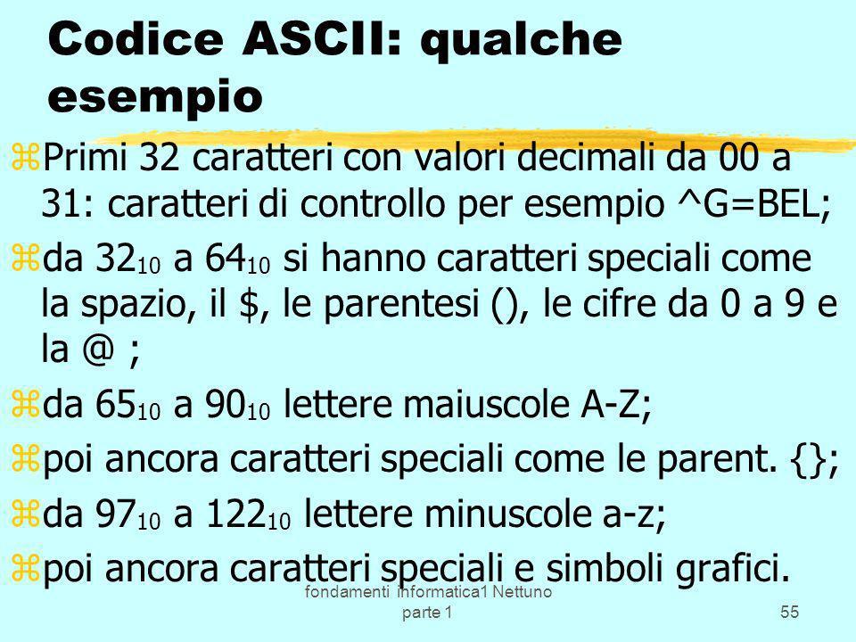 Codice ASCII: qualche esempio
