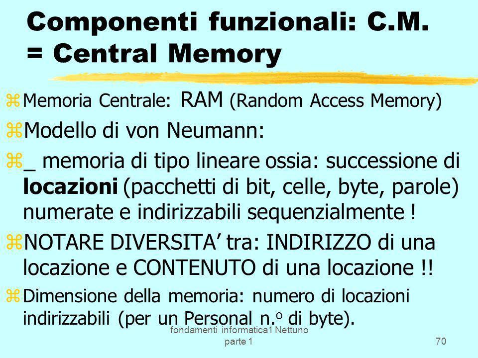Componenti funzionali: C.M. = Central Memory