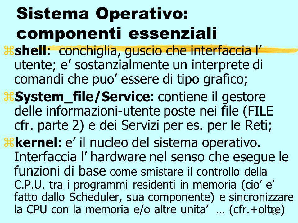 Sistema Operativo: componenti essenziali