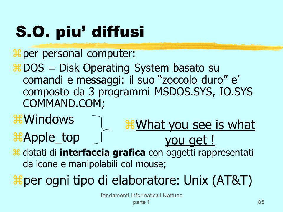 S.O. piu' diffusi Windows Apple_top