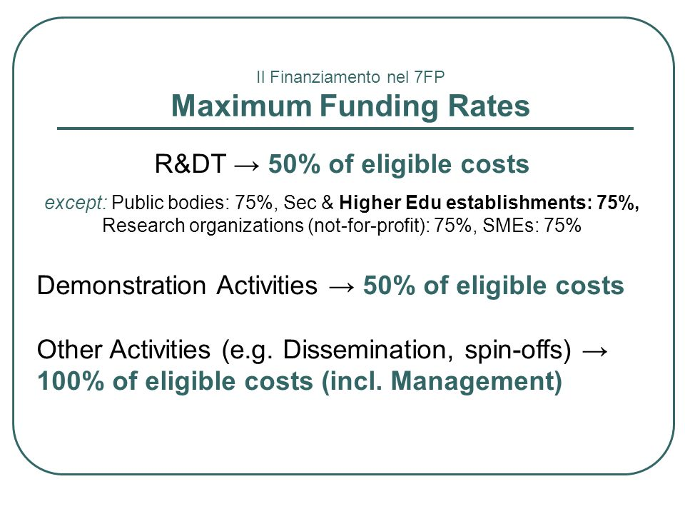 Maximum Funding Rates R&DT → 50% of eligible costs