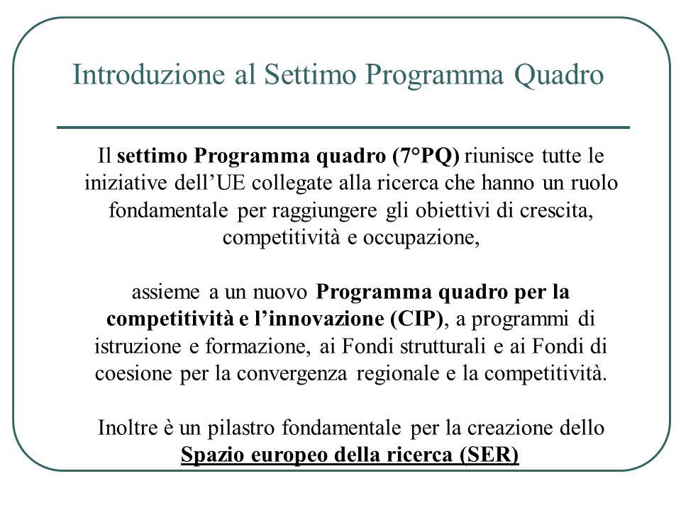 Introduzione al Settimo Programma Quadro
