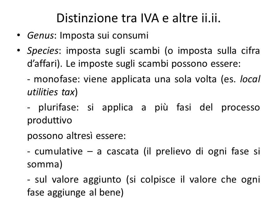 Distinzione tra IVA e altre ii.ii.