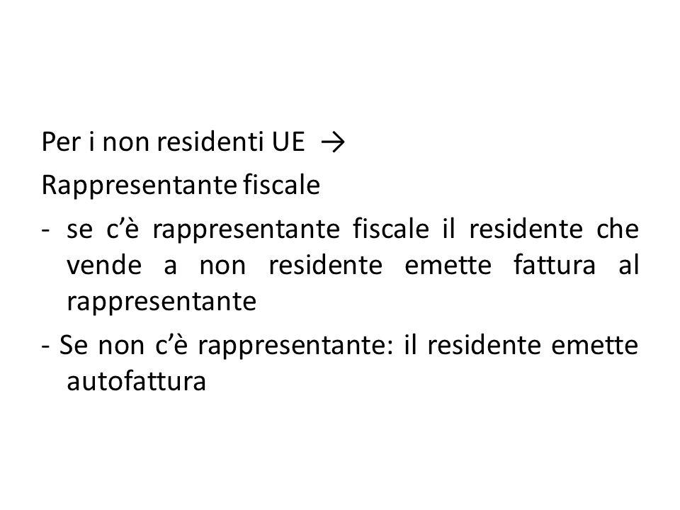 Per i non residenti UE → Rappresentante fiscale.