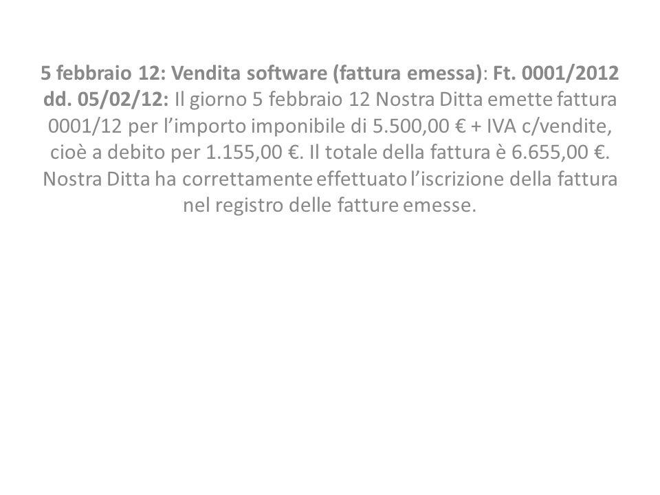 5 febbraio 12: Vendita software (fattura emessa): Ft. 0001/2012 dd