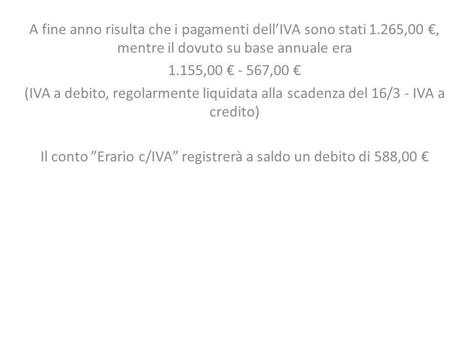 Il conto Erario c/IVA registrerà a saldo un debito di 588,00 €