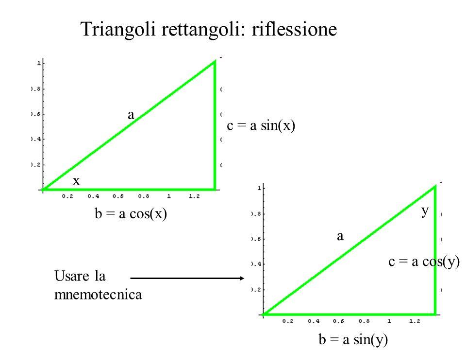 Triangoli rettangoli: riflessione