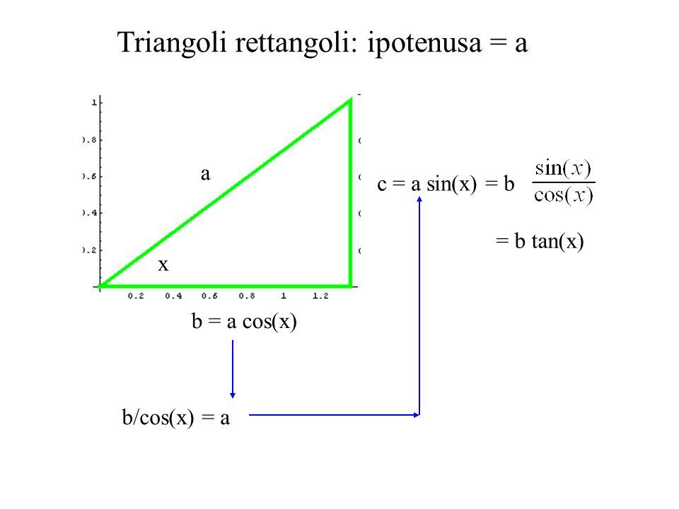 Triangoli rettangoli: ipotenusa = a