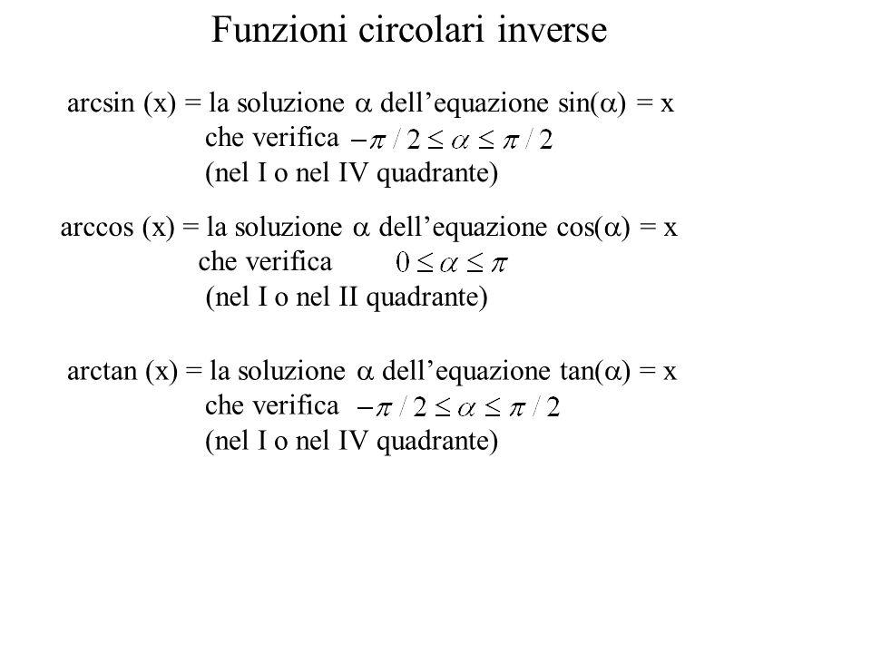 Funzioni circolari inverse