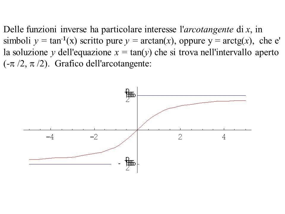 Delle funzioni inverse ha particolare interesse l arcotangente di x, in simboli y = tan-1(x) scritto pure y = arctan(x), oppure y = arctg(x), che e la soluzione y dell equazione x = tan(y) che si trova nell intervallo aperto (-p /2, p /2).