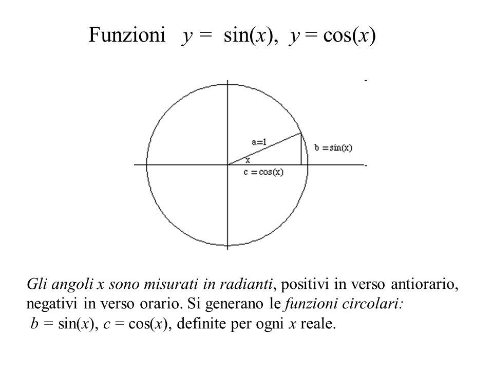 Funzioni y = sin(x), y = cos(x)