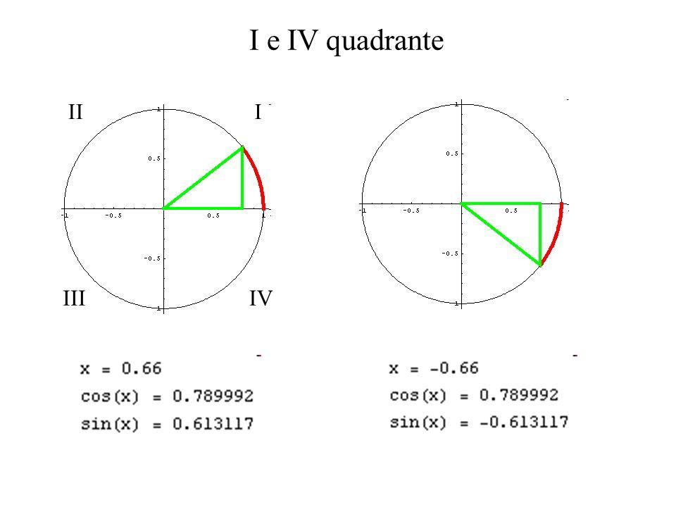 I e IV quadrante II I III IV