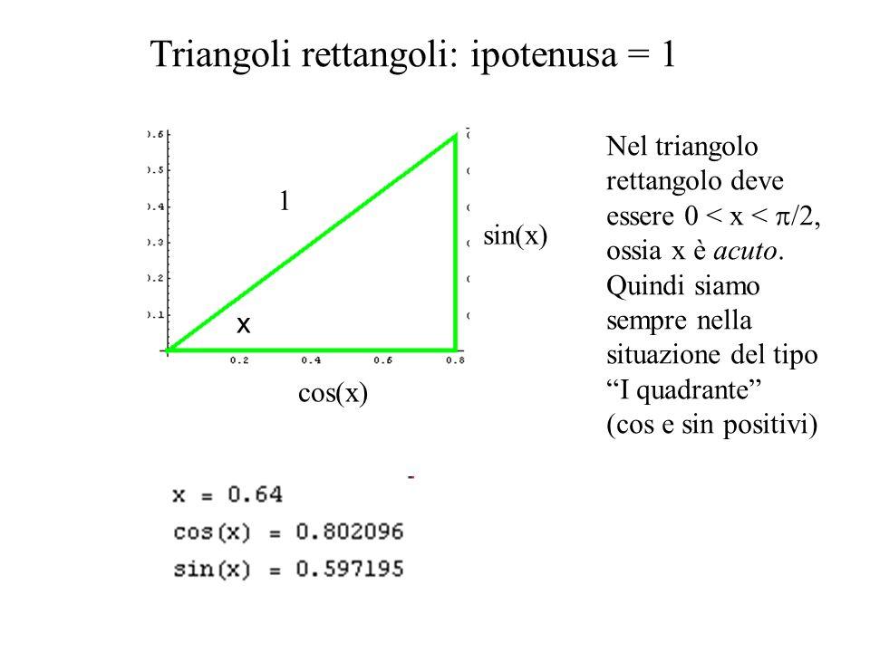 Triangoli rettangoli: ipotenusa = 1