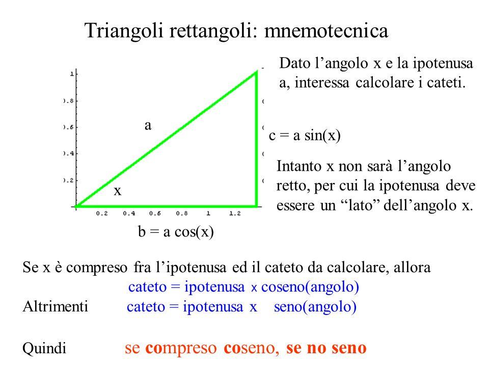 Triangoli rettangoli: mnemotecnica