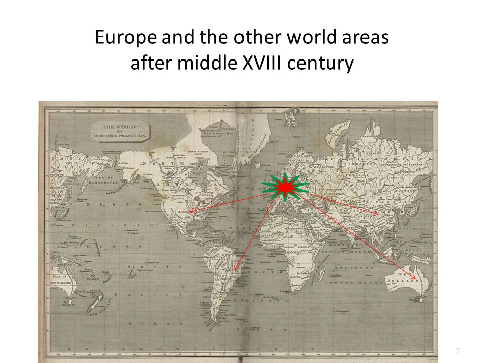 Europe and the other world areas after middle XVIII century