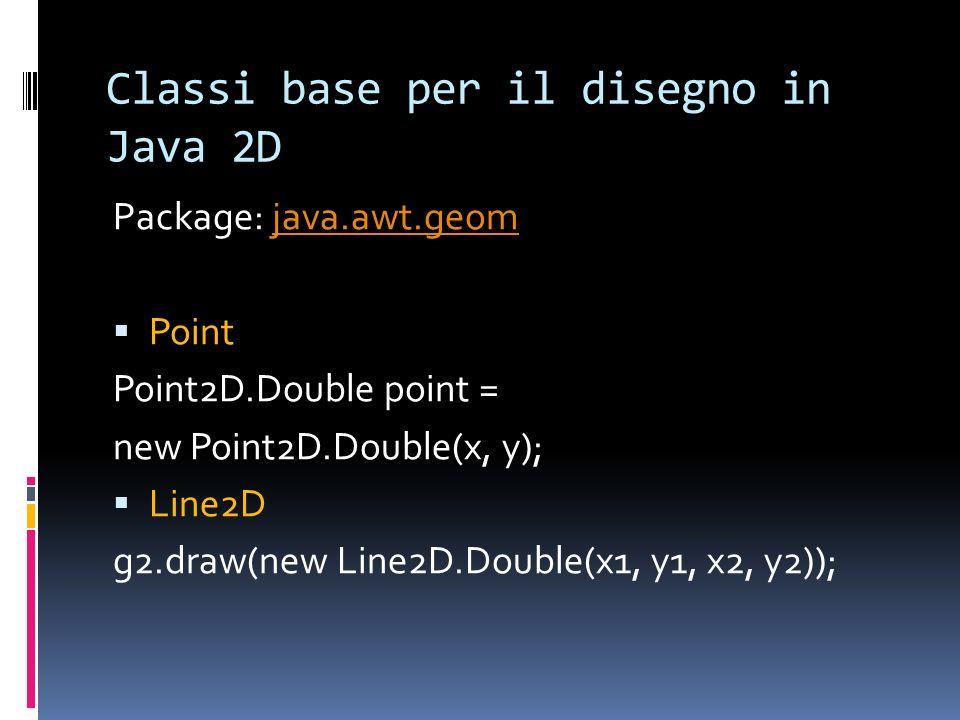 Classi base per il disegno in Java 2D