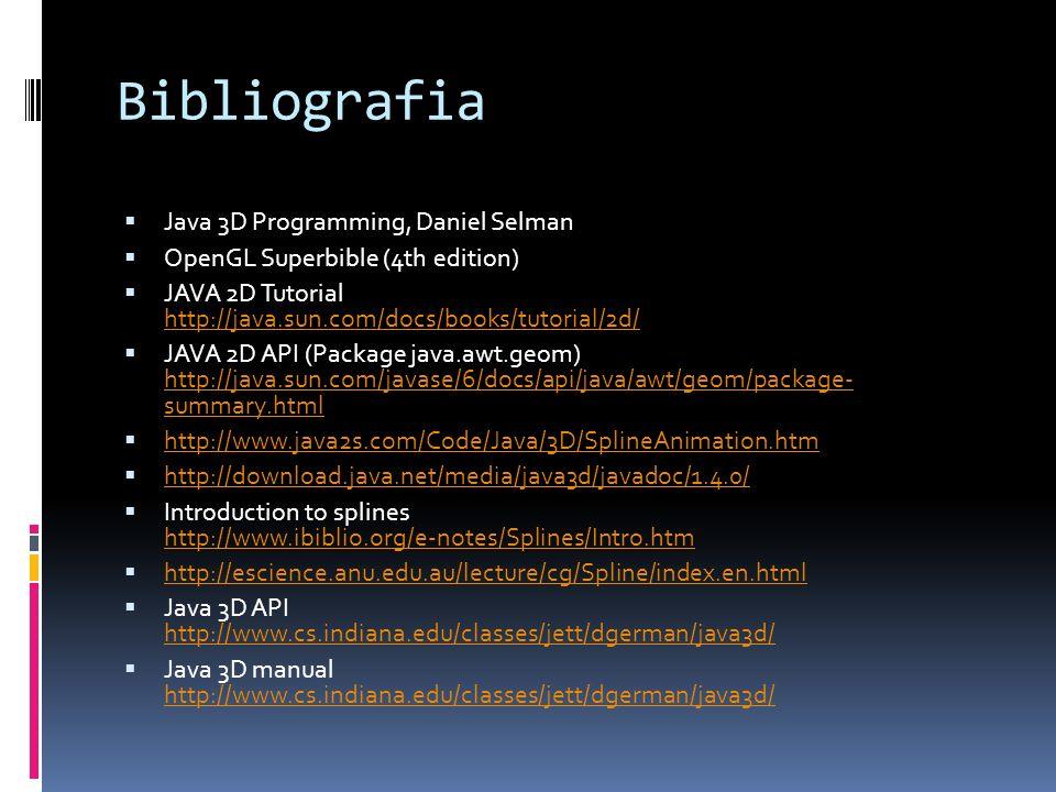 Bibliografia Java 3D Programming, Daniel Selman