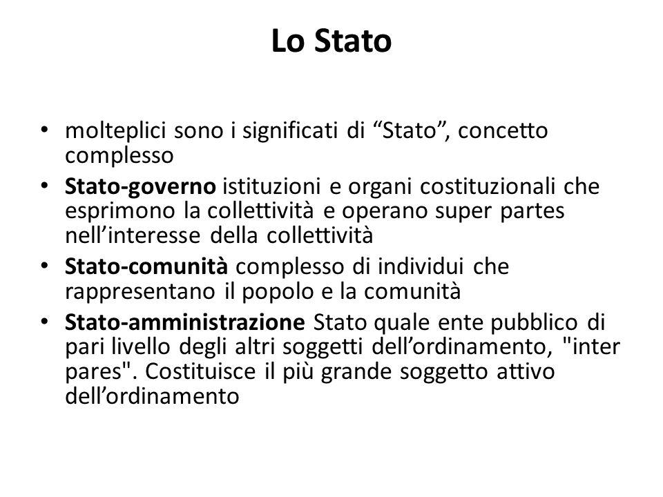 Lo Stato molteplici sono i significati di Stato , concetto complesso