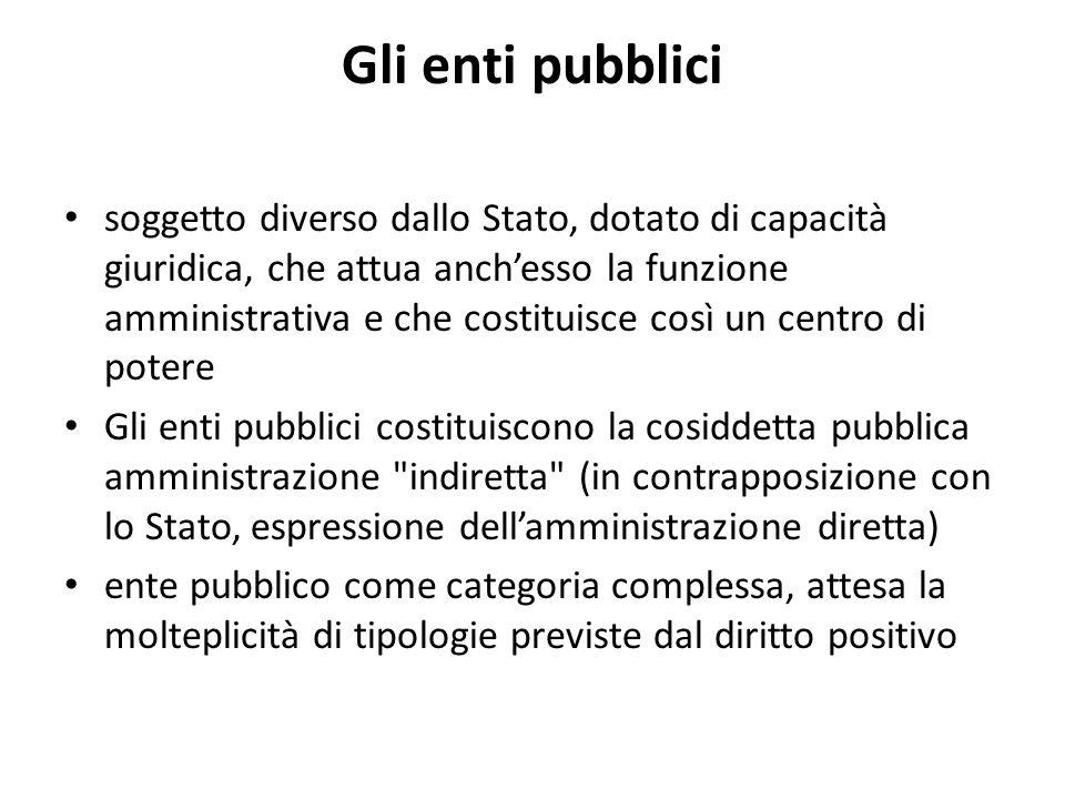 Gli enti pubblici