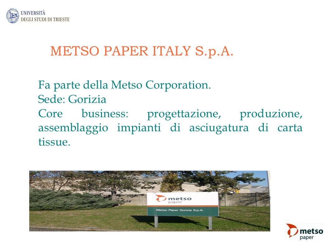 METSO PAPER ITALY S.p.A. Fa parte della Metso Corporation.
