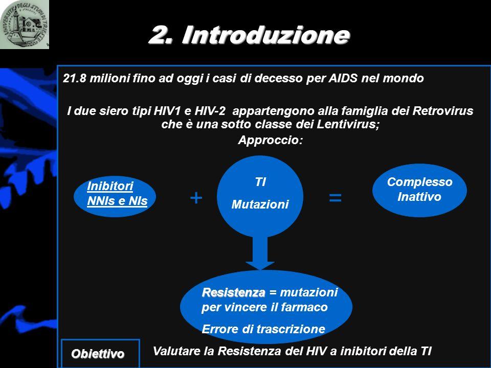 2. Introduzione 21.8 milioni fino ad oggi i casi di decesso per AIDS nel mondo.