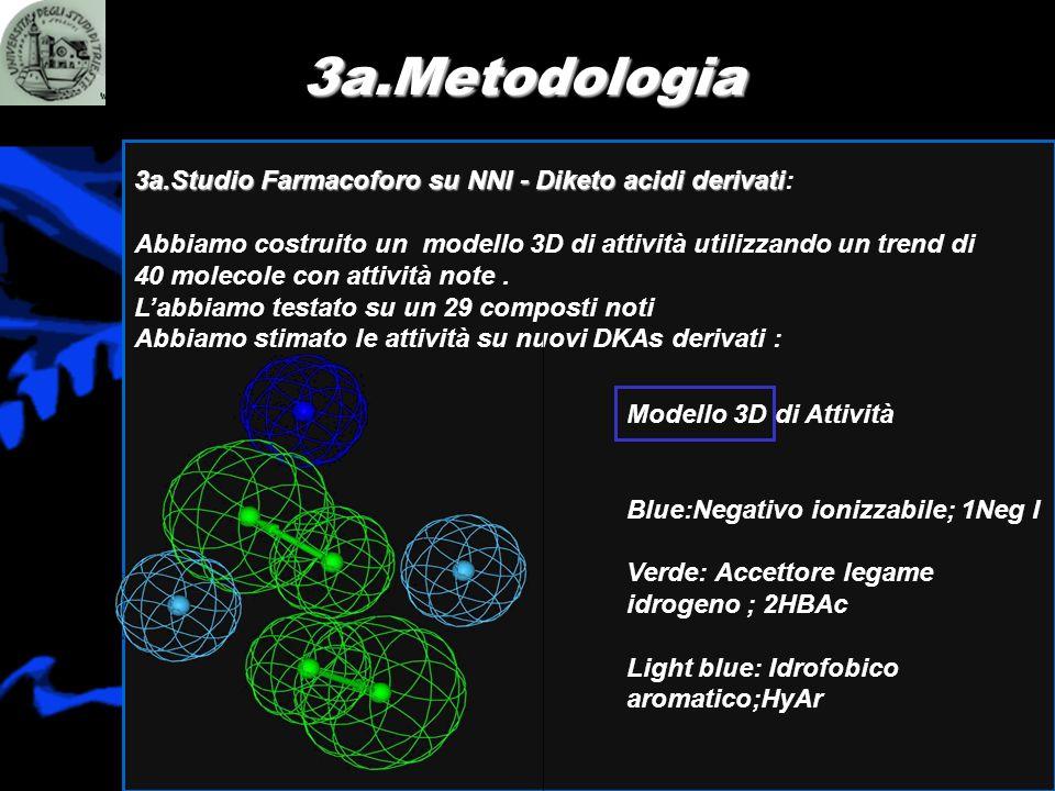 3a.Metodologia 3a.Studio Farmacoforo su NNI - Diketo acidi derivati: