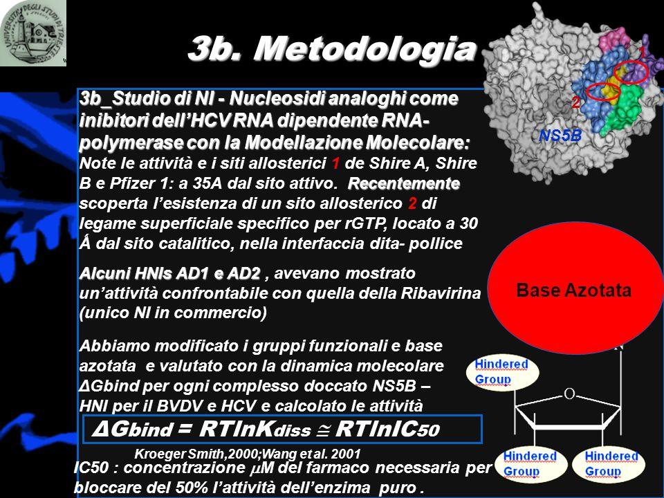 3b. Metodologia ΔGbind = RTlnKdiss  RTlnIC50