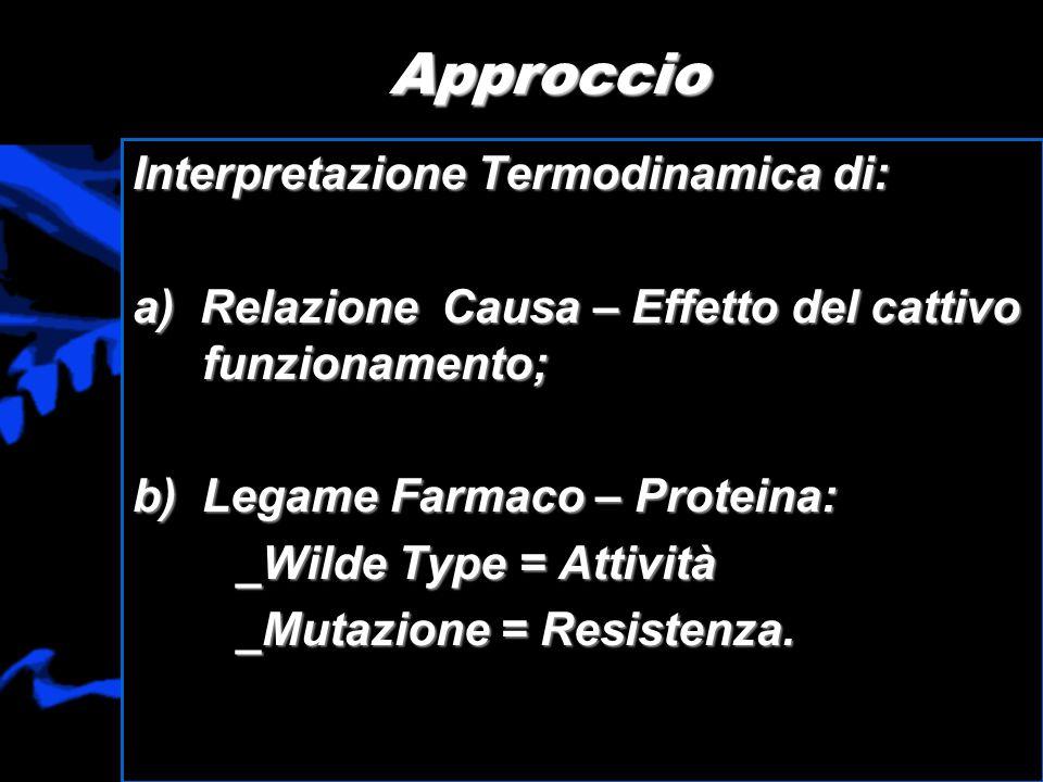 Approccio Interpretazione Termodinamica di:
