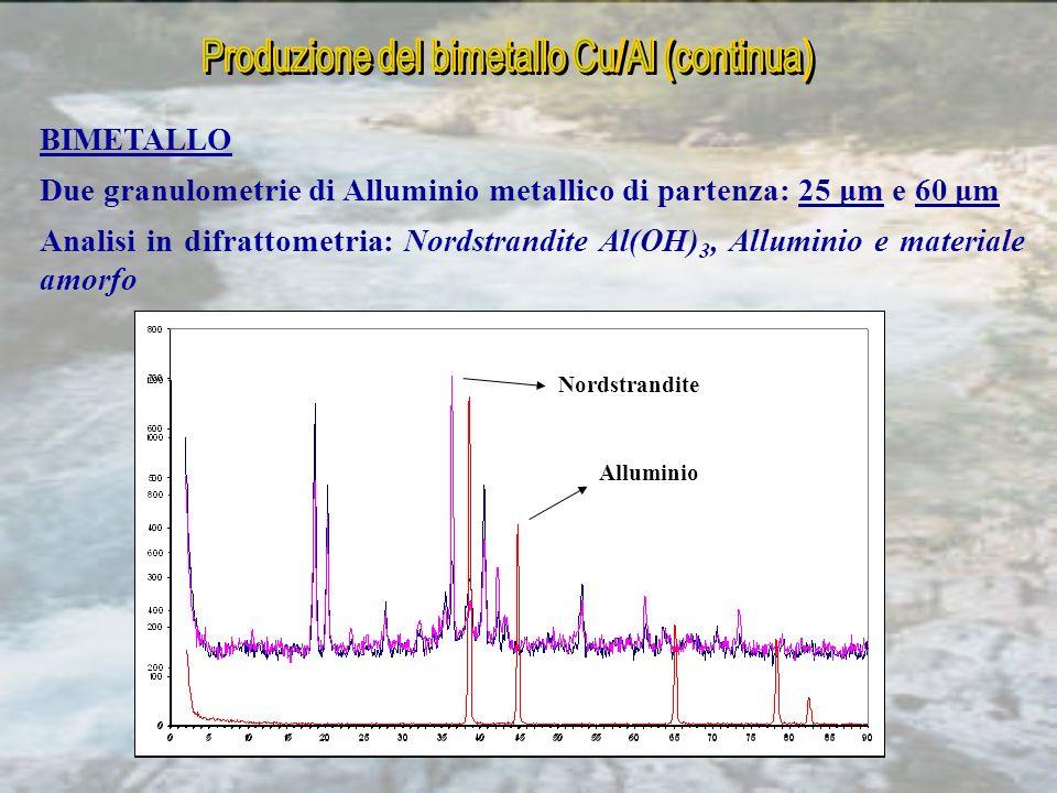 Produzione del bimetallo Cu/Al (continua)