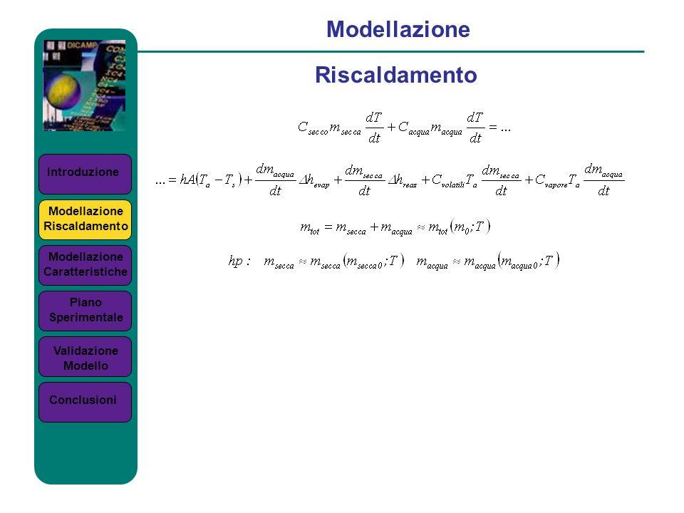 Modellazione Riscaldamento Modellazione Caratteristiche