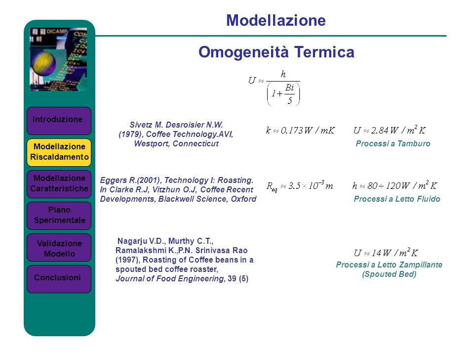 Modellazione Omogeneità Termica Introduzione