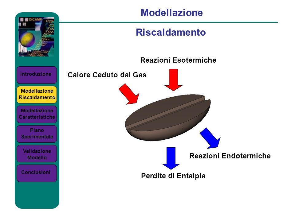 Modellazione Riscaldamento Reazioni Esotermiche Calore Ceduto dal Gas