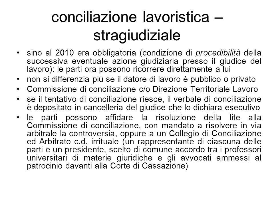 conciliazione lavoristica –stragiudiziale