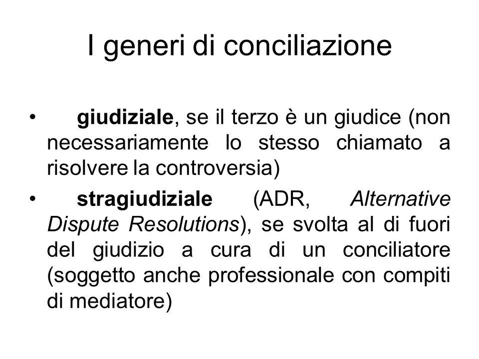 I generi di conciliazione