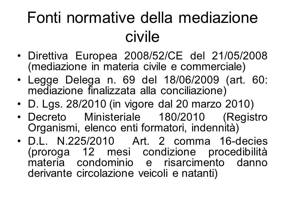 Fonti normative della mediazione civile