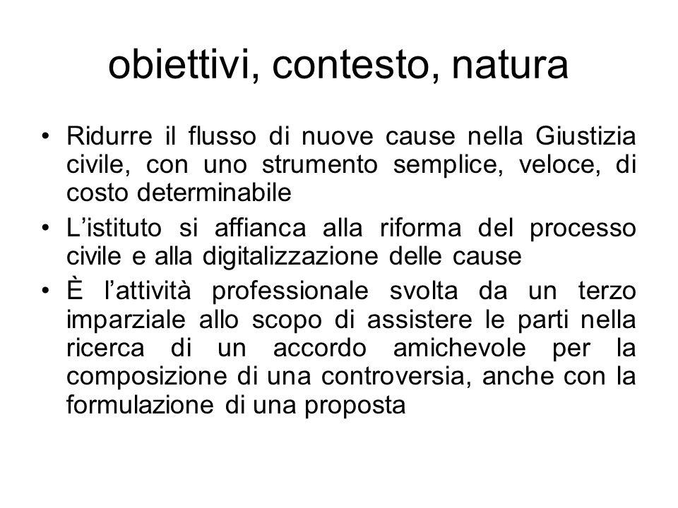 obiettivi, contesto, natura