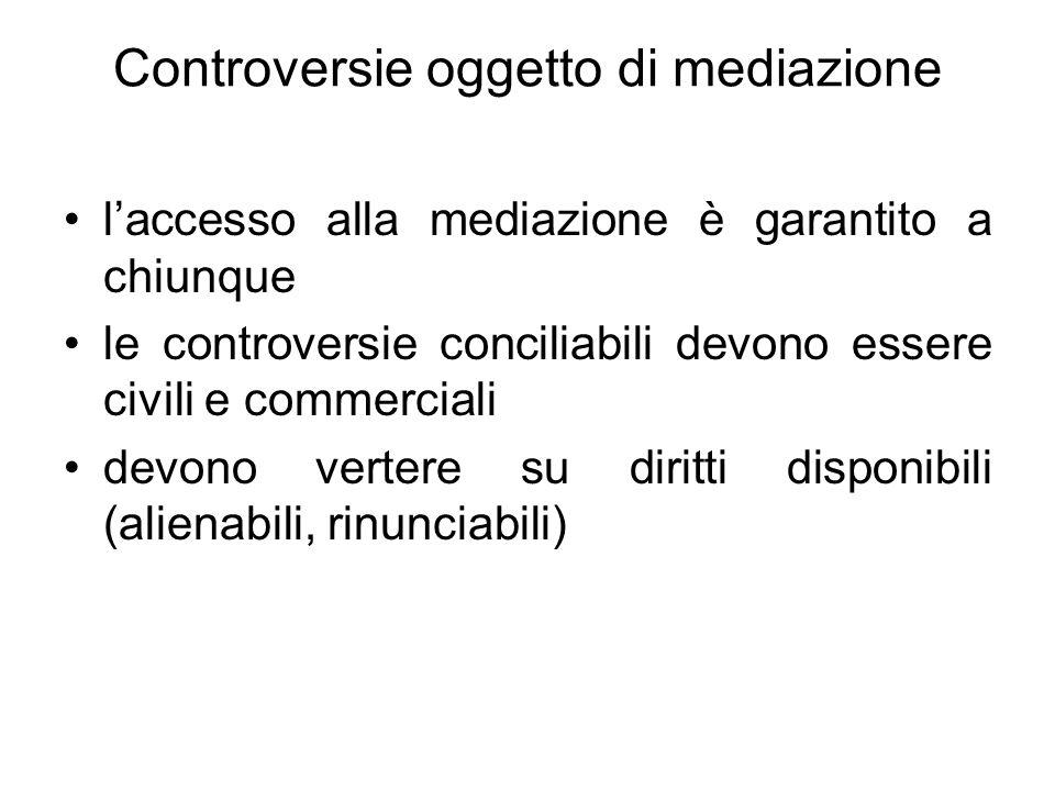 Controversie oggetto di mediazione