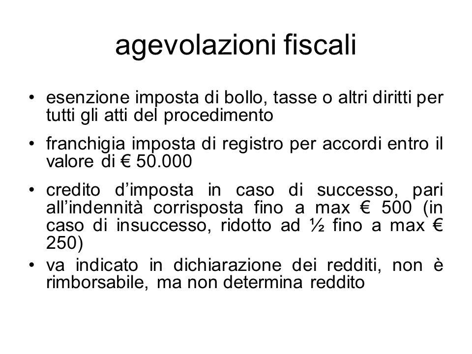 agevolazioni fiscali esenzione imposta di bollo, tasse o altri diritti per tutti gli atti del procedimento.