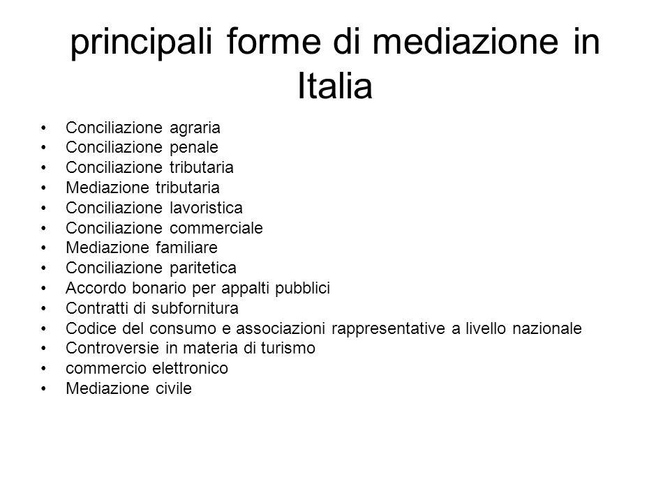 principali forme di mediazione in Italia