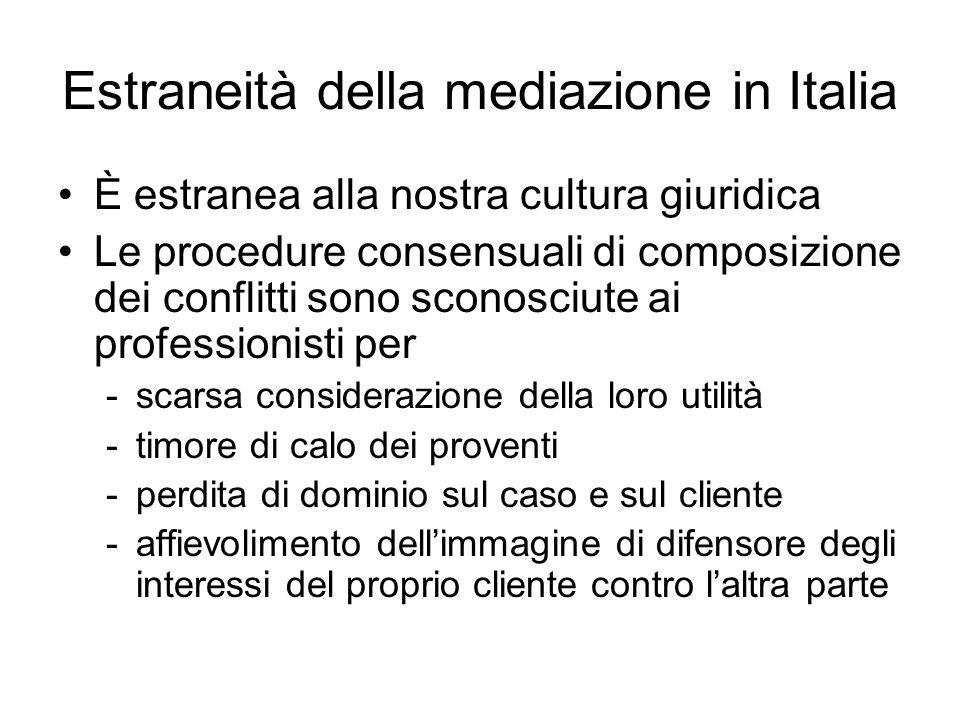 Estraneità della mediazione in Italia