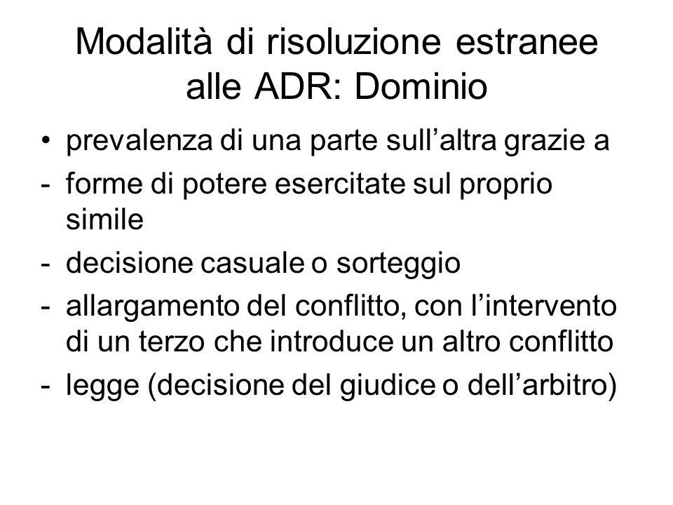 Modalità di risoluzione estranee alle ADR: Dominio