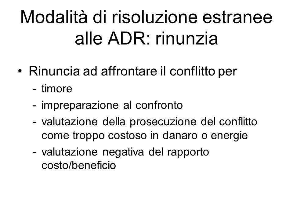Modalità di risoluzione estranee alle ADR: rinunzia