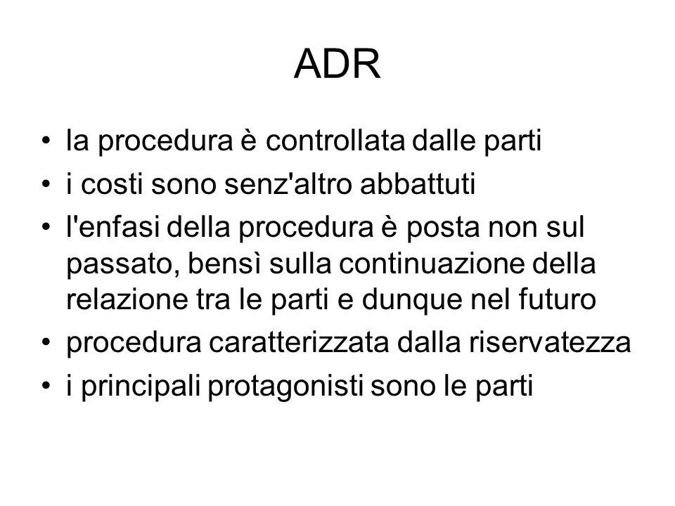 ADR la procedura è controllata dalle parti