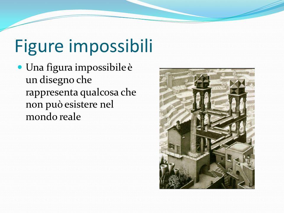Figure impossibili Una figura impossibile è un disegno che rappresenta qualcosa che non può esistere nel mondo reale.