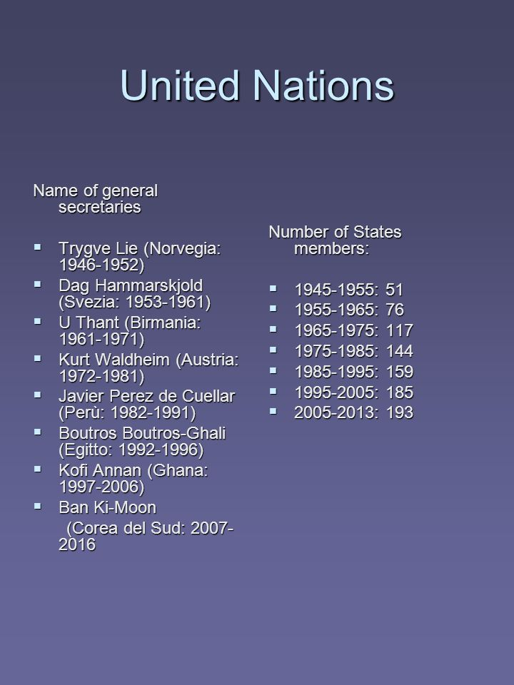 United Nations Name of general secretaries Number of States members:
